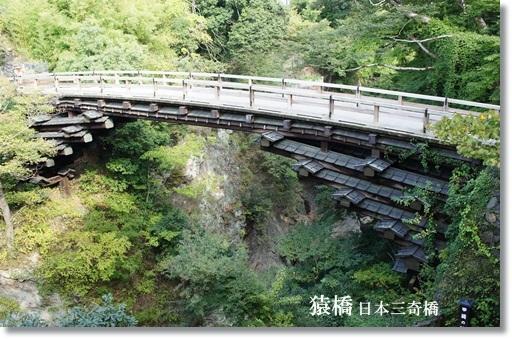 上から見た猿橋