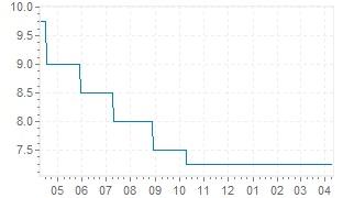 gr-cb-chart-11-1005.jpg