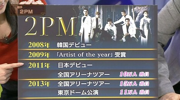 1月20日NHK「スタジオパーク」普段のスタジオからではなく、わざわざ特設ステージを2PMのためだけに作っていてびっくりした!VIP待遇だった