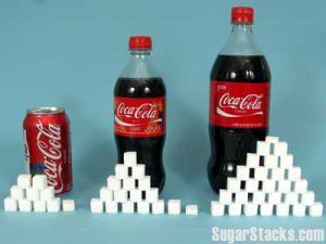 コーラは砂糖水