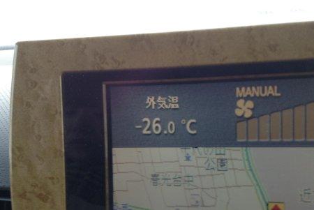 201212最低気温
