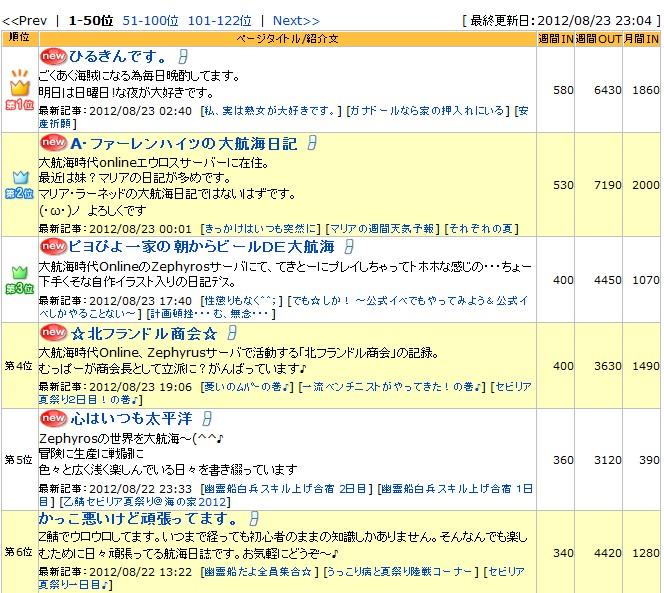 2012y08m24d_011207448.jpg