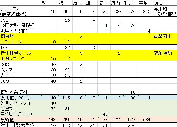 ナポ(構想)