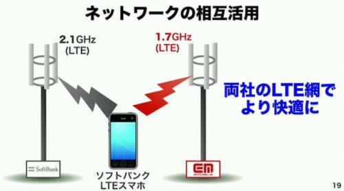121001_network.jpg