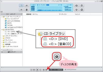 オーディオCD、DVD ビデオの再生