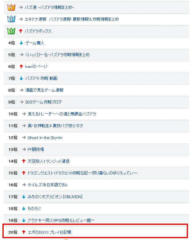 エ・のDQ10 プレイ日記帳 FC2 BLOG 管理ページ2
