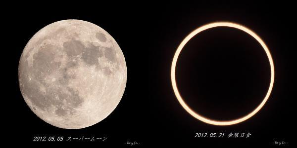 月の大きさ比較 1