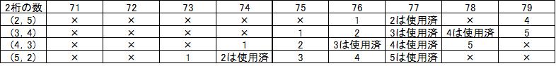 2013神戸女学院7番01