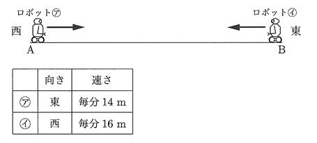 六甲B2013 7①