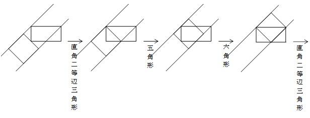 東大寺2013 3③