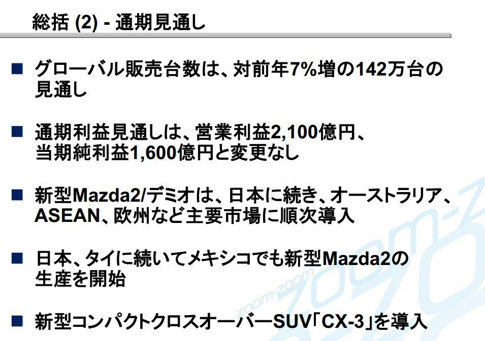 マツダ CX-3 発売スケジュール2