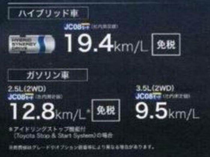 トヨタ 新型アルファード 2015 カタログ2