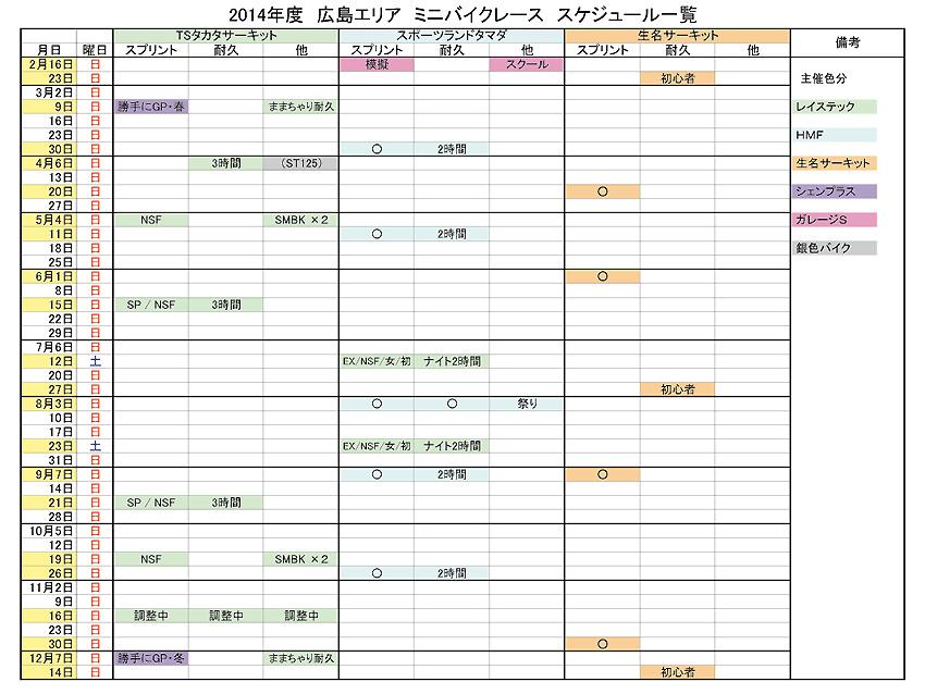 hiroshima2014race01.jpg
