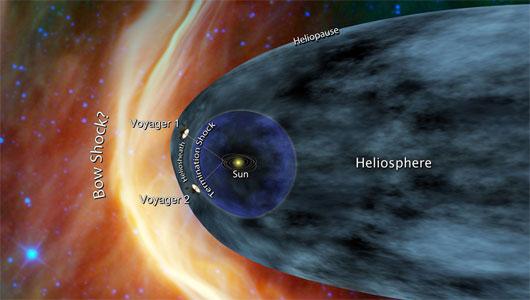 Voyager1EdgeOfSpace_m_0618.jpg