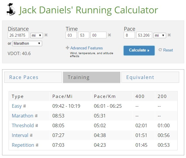 Jack Daniels Running Calculator 201411 (Dussel Fullx886)