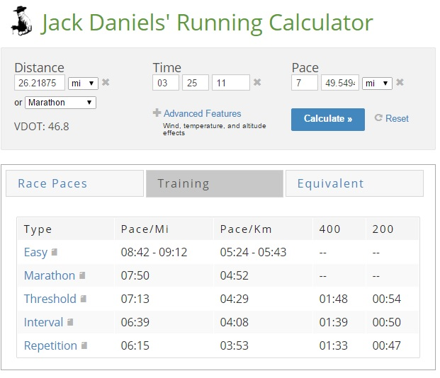 Jack Daniels Running Calculator 201404 (Dussel Full)