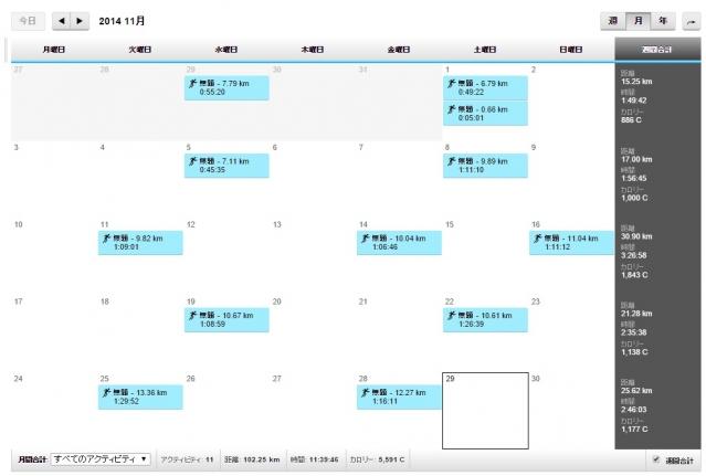 2014年11月練習カレンダー