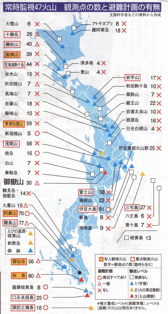 新聞 赤旗 日曜版 2014/11/16日号