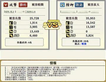 合戦状況報告書 詳細7 - 戦国IXA