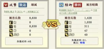 合戦状況報告書 詳細5 - 戦国IXA