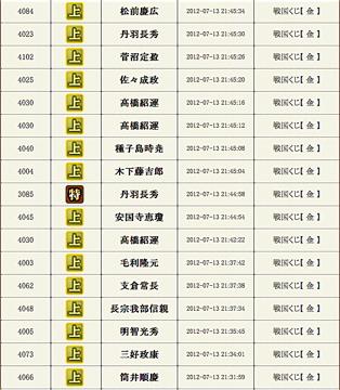 戦国くじ履歴2 - 戦国IXA