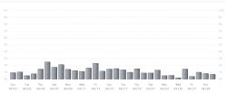 スクリーンショット 2012-05-08 14.47.45