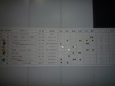 卒コン公開審査得点表、P1030301