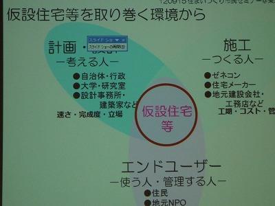s-仮設住宅、システム図P1030672