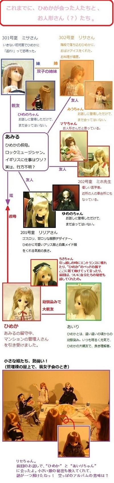 登場人物相関図20120928