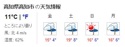 2012.12.14天気予報
