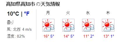 2012.12.17天気