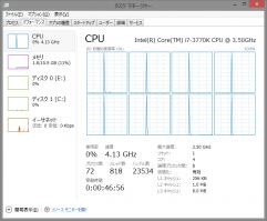 Windows 8 タスクマネージャ