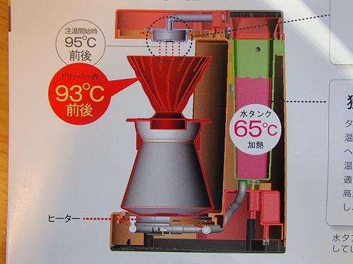 ハリオコーヒーメーカー2