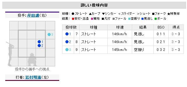 Yahoo!プロ野球 - 2012年7月10日 楽天vs.オリックス 一球速報-225751
