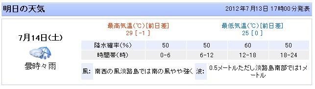 南部(神戸)の天気 - Yahoo!天気・災害-182028