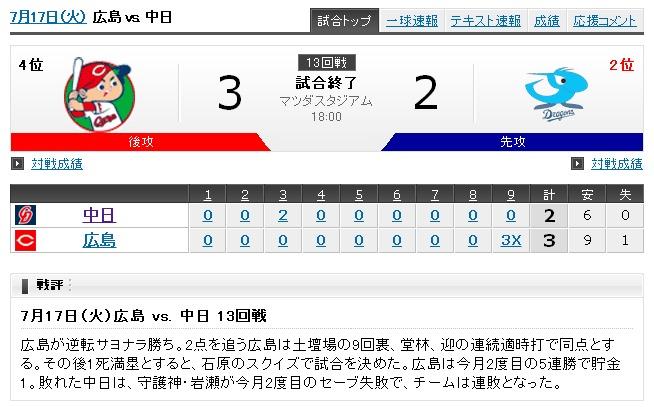 Yahoo!プロ野球 - 2012年7月17日 広島vs.中日-221743
