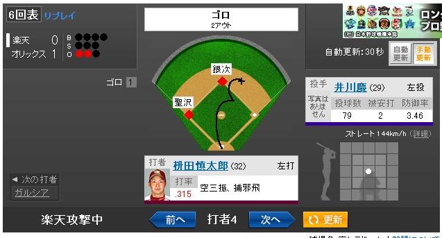 Yahoo!プロ野球 - 2012年7月26日 オリックスvs.楽天 一球速報-220136
