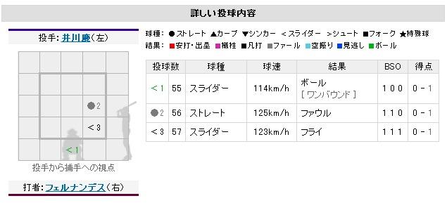 Yahoo!プロ野球 - 2012年7月26日 オリックスvs.楽天 一球速報-222114