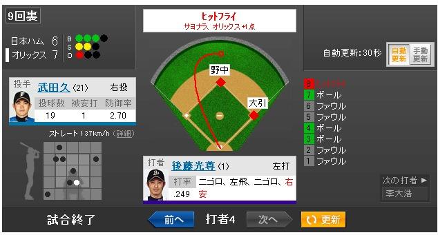 Yahoo!プロ野球 - 2012年7月29日 オリックスvs.日本ハム 一球速報-170728