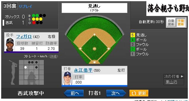 Yahoo!プロ野球 - 2012年7月30日 西武vs.オリックス 一球速報-195541