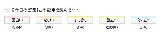 <野球>李大浩、オールスター本塁打王に   Joongang Ilbo   中央日報-064132