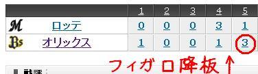 Yahoo!プロ野球 - 2012年8月5日 オリックスvs.ロッテ-230511