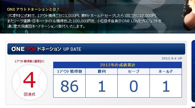 プロ野球選手 小松 聖 ONEアウトドネーション-151043