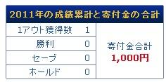 プロ野球選手 小松 聖 ONEアウトドネーション-151435