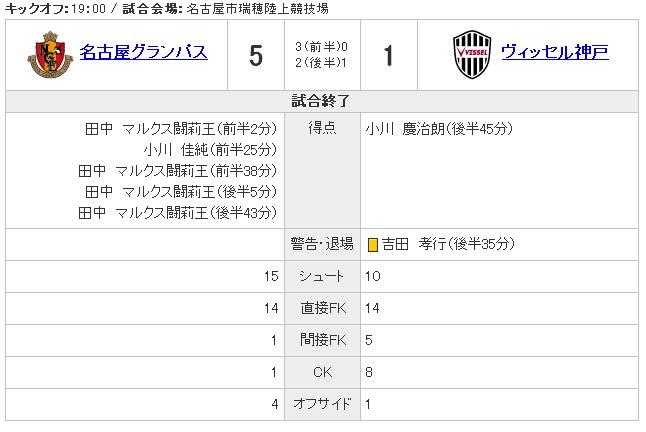 Jリーグ - J1 第20節 名古屋 VS 神戸 - 試合経過 - Yahoo!スポーツ-211323