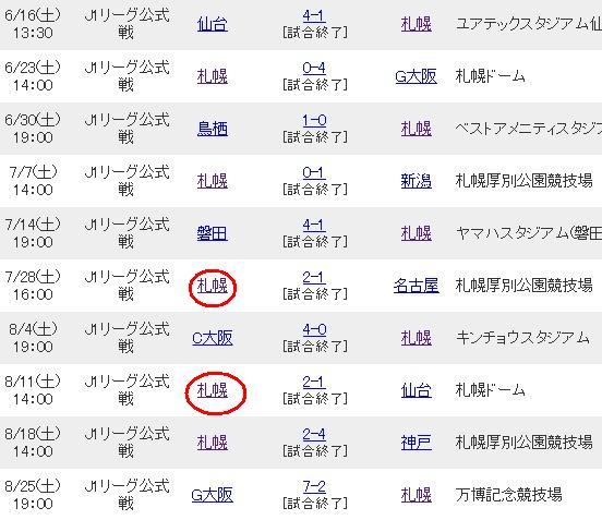 Jリーグ - コンサドーレ札幌 日程 - Yahoo!スポーツ-155630