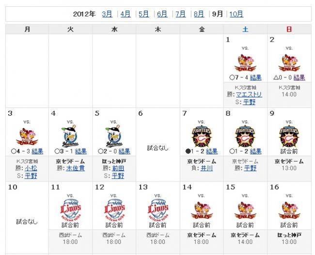 Yahoo!スポーツ - プロ野球 - オリックス・バファローズ - 日程・結果-234535