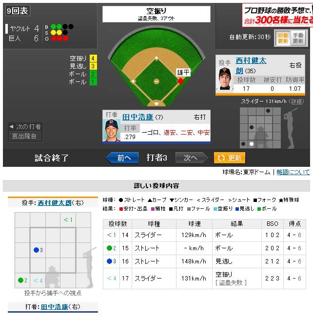 Yahoo!プロ野球 - 2012年9月21日 巨人vs.ヤクルト 一球速報-213637