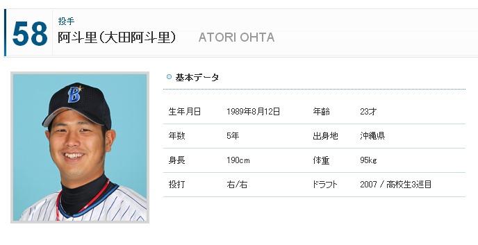 選手名鑑 | 横浜DeNAベイスターズ-072707