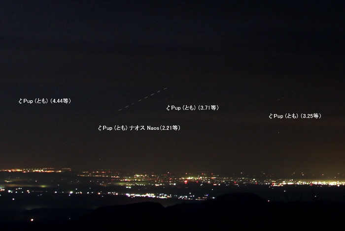低空の南の空の星の日周運動